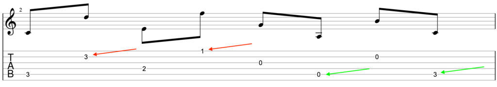 Major Scale Octave Displacement